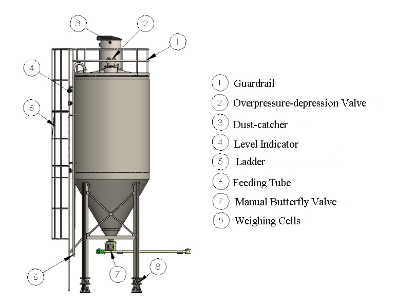 Components of Cement Silo